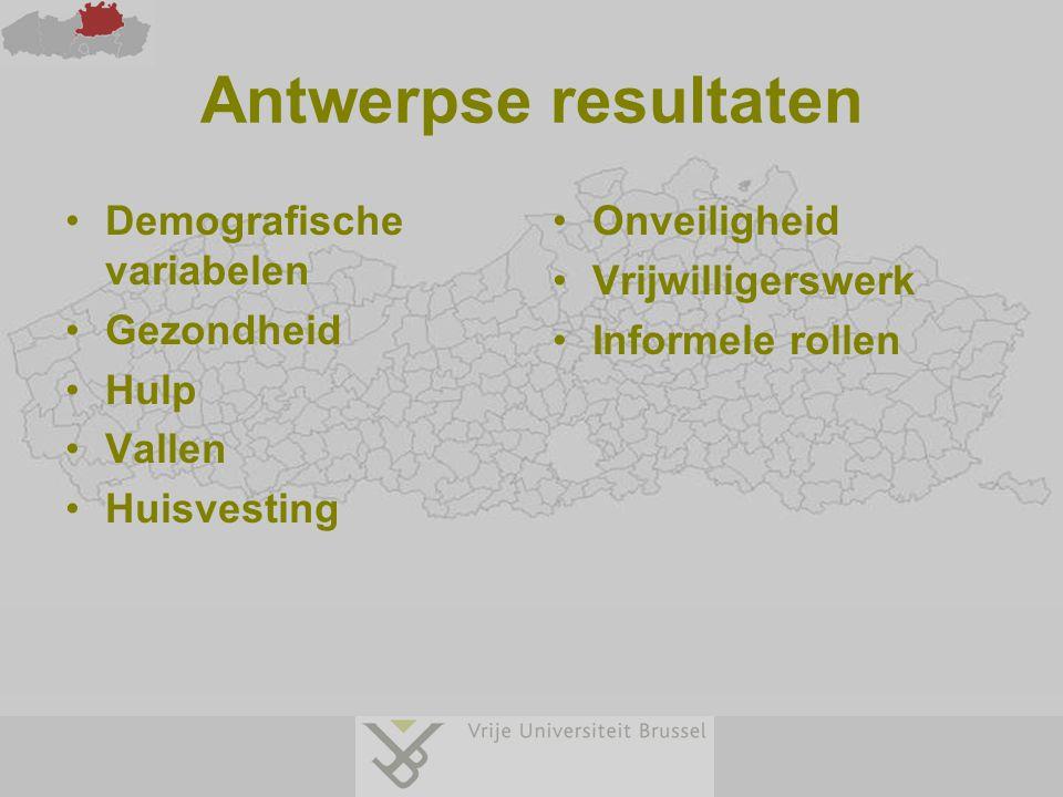 Demografische variabelen Gezondheid Hulp Vallen Huisvesting Onveiligheid Vrijwilligerswerk Informele rollen Antwerpse resultaten