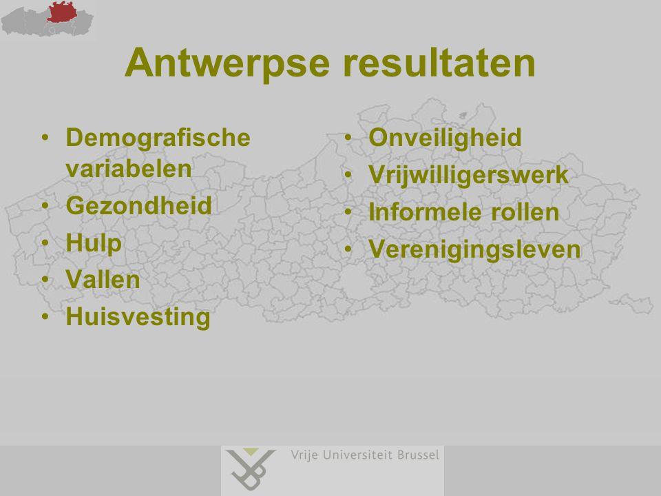 Demografische variabelen Gezondheid Hulp Vallen Huisvesting Onveiligheid Vrijwilligerswerk Informele rollen Verenigingsleven Antwerpse resultaten