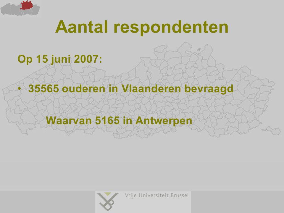 Aantal respondenten Op 15 juni 2007: 35565 ouderen in Vlaanderen bevraagd Waarvan 5165 in Antwerpen