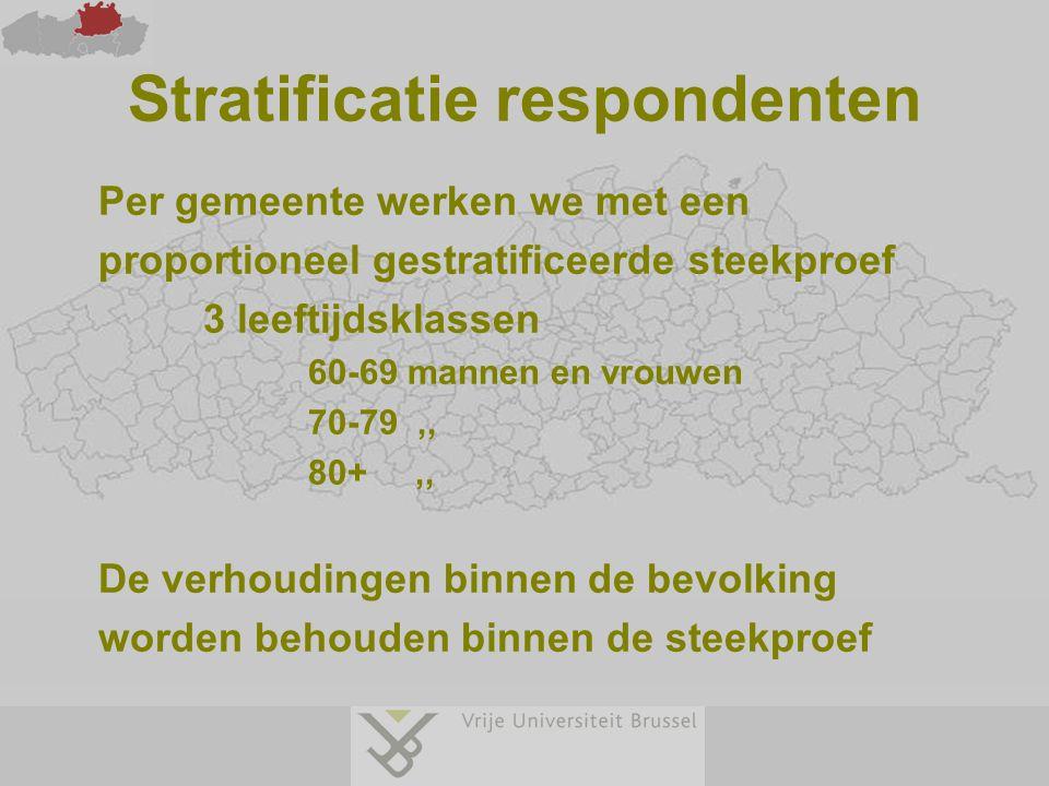 Stratificatie respondenten Per gemeente werken we met een proportioneel gestratificeerde steekproef 3 leeftijdsklassen 60-69 mannen en vrouwen 70-79,,