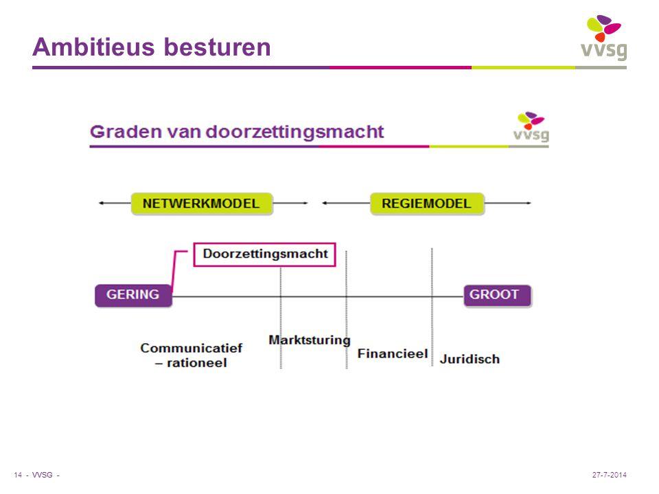 VVSG - Ambitieus besturen 14 -27-7-2014