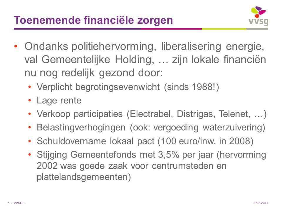 VVSG - Toenemende financiële zorgen Ondanks politiehervorming, liberalisering energie, val Gemeentelijke Holding, … zijn lokale financiën nu nog redelijk gezond door: Verplicht begrotingsevenwicht (sinds 1988!) Lage rente Verkoop participaties (Electrabel, Distrigas, Telenet, …) Belastingverhogingen (ook: vergoeding waterzuivering) Schuldovername lokaal pact (100 euro/inw.