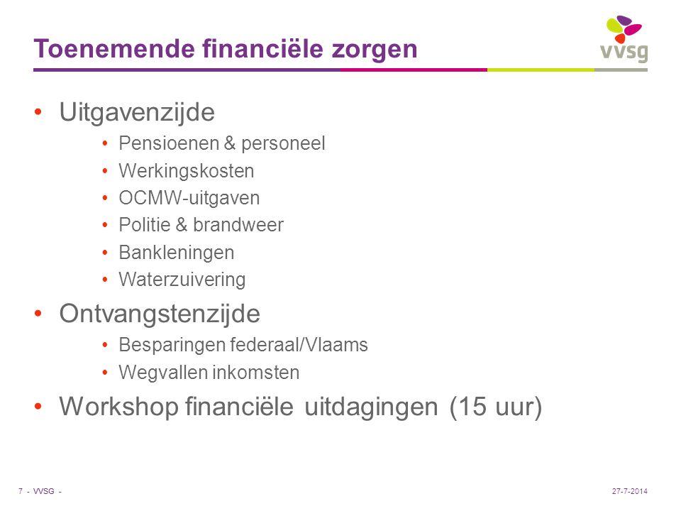 VVSG - Toenemende financiële zorgen Uitgavenzijde Pensioenen & personeel Werkingskosten OCMW-uitgaven Politie & brandweer Bankleningen Waterzuivering