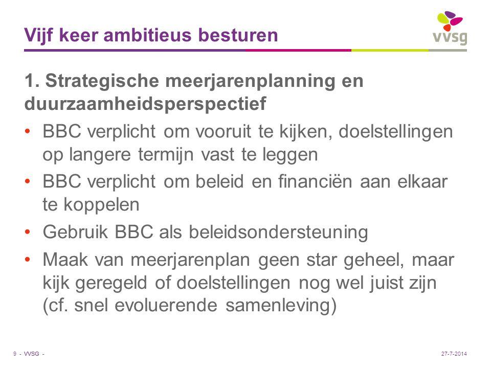 VVSG - Vijf keer ambitieus besturen 1. Strategische meerjarenplanning en duurzaamheidsperspectief BBC verplicht om vooruit te kijken, doelstellingen o