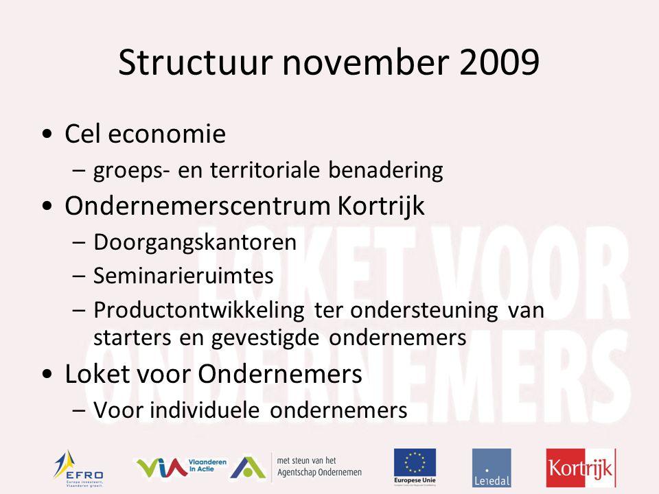Structuur november 2009 Cel economie –groeps- en territoriale benadering Ondernemerscentrum Kortrijk –Doorgangskantoren –Seminarieruimtes –Productontwikkeling ter ondersteuning van starters en gevestigde ondernemers Loket voor Ondernemers –Voor individuele ondernemers