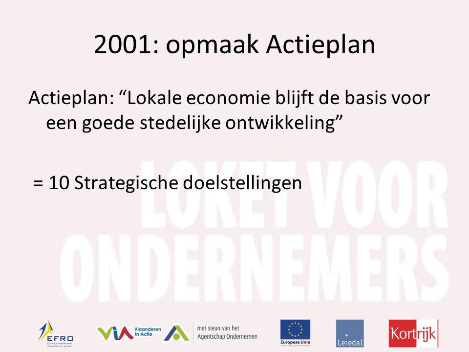 2001: opmaak Actieplan Actieplan: Lokale economie blijft de basis voor een goede stedelijke ontwikkeling = 10 Strategische doelstellingen