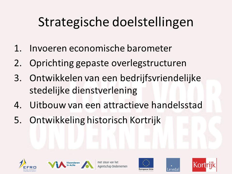 Strategische doelstellingen 1.Invoeren economische barometer 2.Oprichting gepaste overlegstructuren 3.Ontwikkelen van een bedrijfsvriendelijke stedelijke dienstverlening 4.Uitbouw van een attractieve handelsstad 5.Ontwikkeling historisch Kortrijk