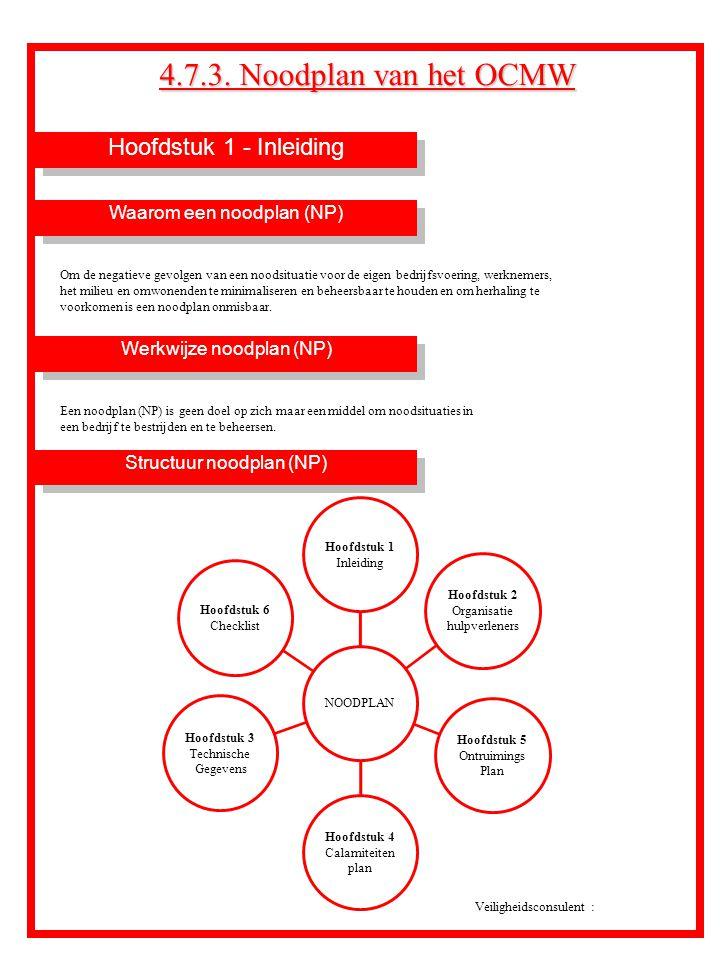 Hoofdstuk 1 - Inleiding 4.7.3. Noodplan van het OCMW Veiligheidsconsulent : Waarom een noodplan (NP) Om de negatieve gevolgen van een noodsituatie voo