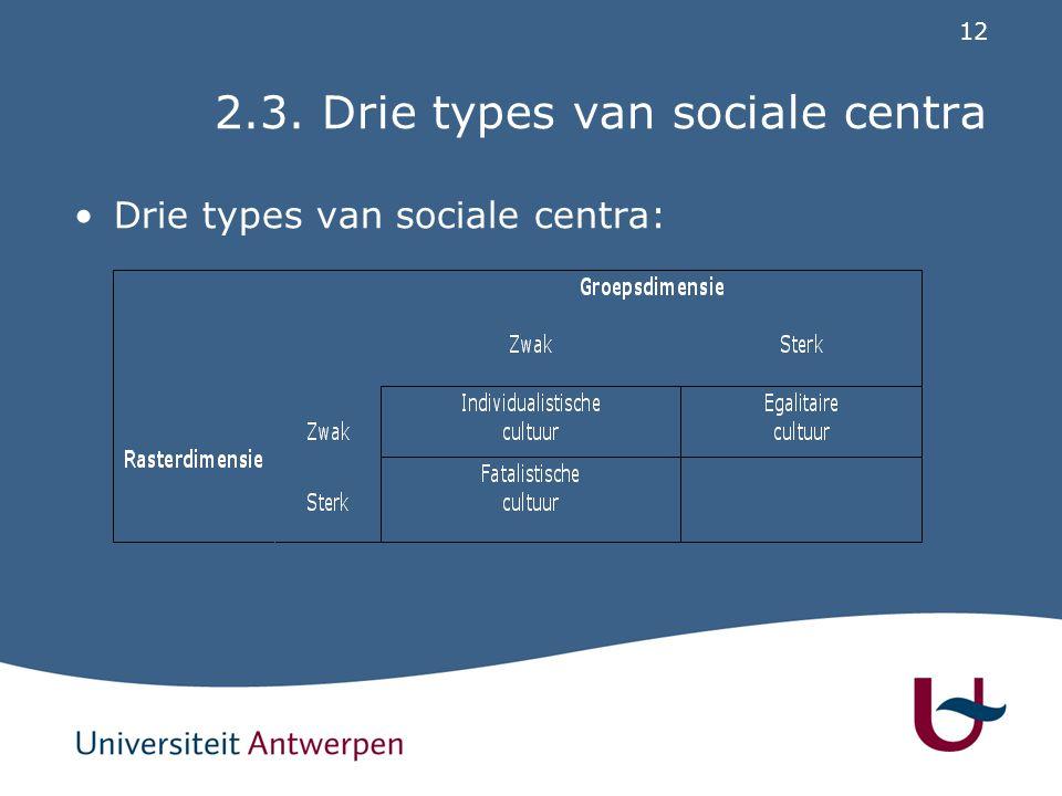 12 2.3. Drie types van sociale centra Drie types van sociale centra: