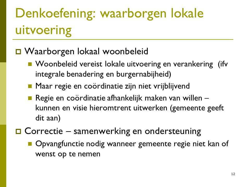 12 Denkoefening: waarborgen lokale uitvoering  Waarborgen lokaal woonbeleid Woonbeleid vereist lokale uitvoering en verankering (ifv integrale benade