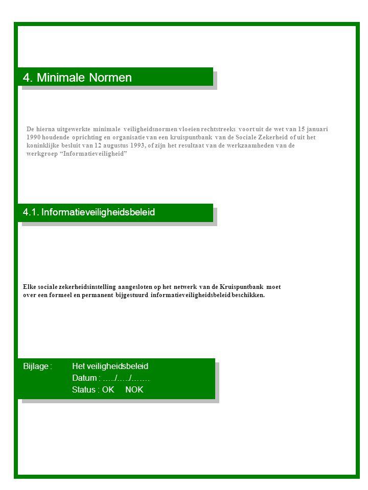 4.Minimale Normen Bijlage : Het veiligheidsbeleid Datum : …../…../…….
