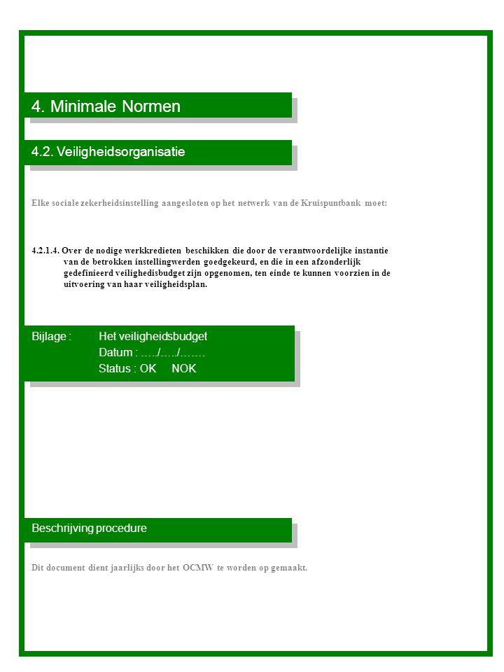 4.Minimale Normen Beschrijving procedure 4.2.