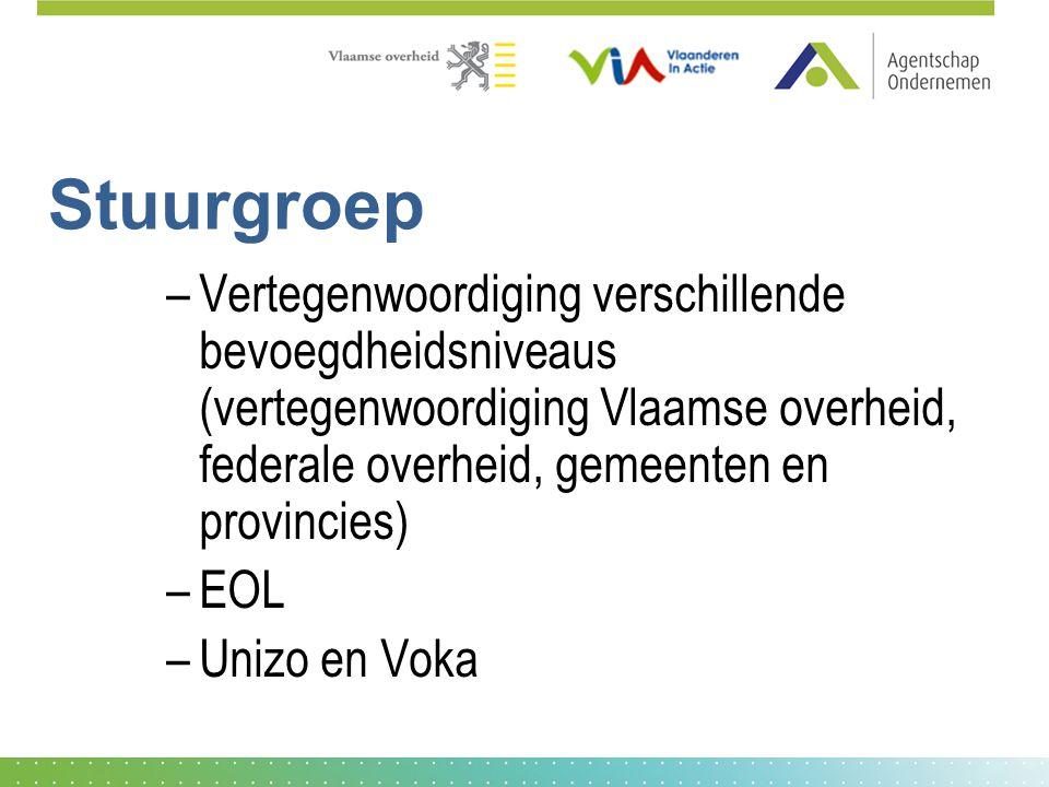Stuurgroep –Vertegenwoordiging verschillende bevoegdheidsniveaus (vertegenwoordiging Vlaamse overheid, federale overheid, gemeenten en provincies) –EOL –Unizo en Voka