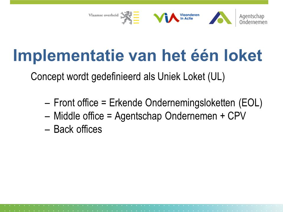 Implementatie van het één loket Concept wordt gedefinieerd als Uniek Loket (UL) –Front office = Erkende Ondernemingsloketten (EOL) –Middle office = Agentschap Ondernemen + CPV –Back offices