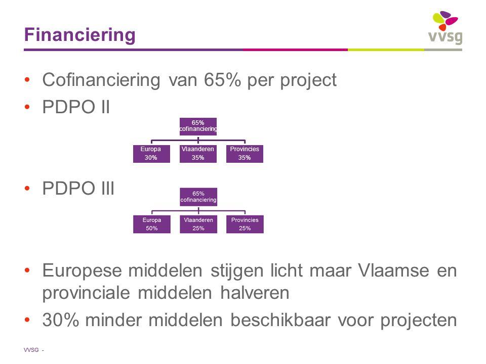 VVSG - Financiering Cofinanciering van 65% per project PDPO II PDPO III Europese middelen stijgen licht maar Vlaamse en provinciale middelen halveren 30% minder middelen beschikbaar voor projecten 65% cofinanciering Europa 30% Vlaanderen 35% Provincies 35%