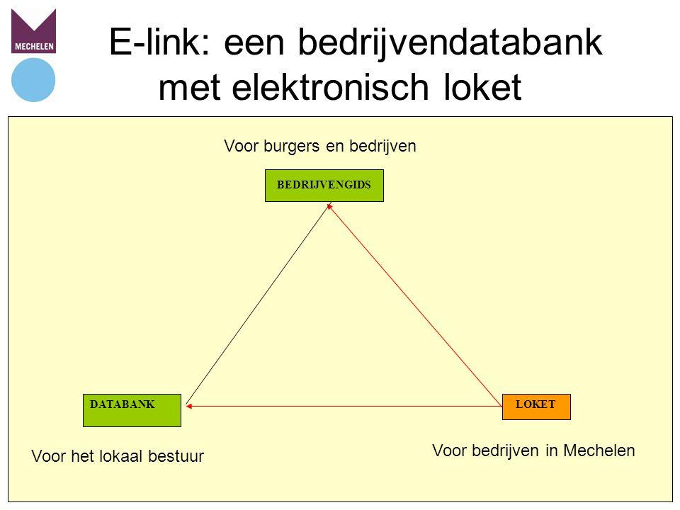 Mechelen, 26 november 2009 Het loket Vergunningen: aanvraag en opvolging Premies: aanvraag Belastingaangifte Info over wegenwerken, bewegwijzering, bedrijfsevenementen enz.