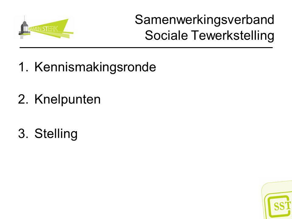Samenwerkingsverband Sociale Tewerkstelling 1.Kennismakingsronde 2.Knelpunten 3.Stelling
