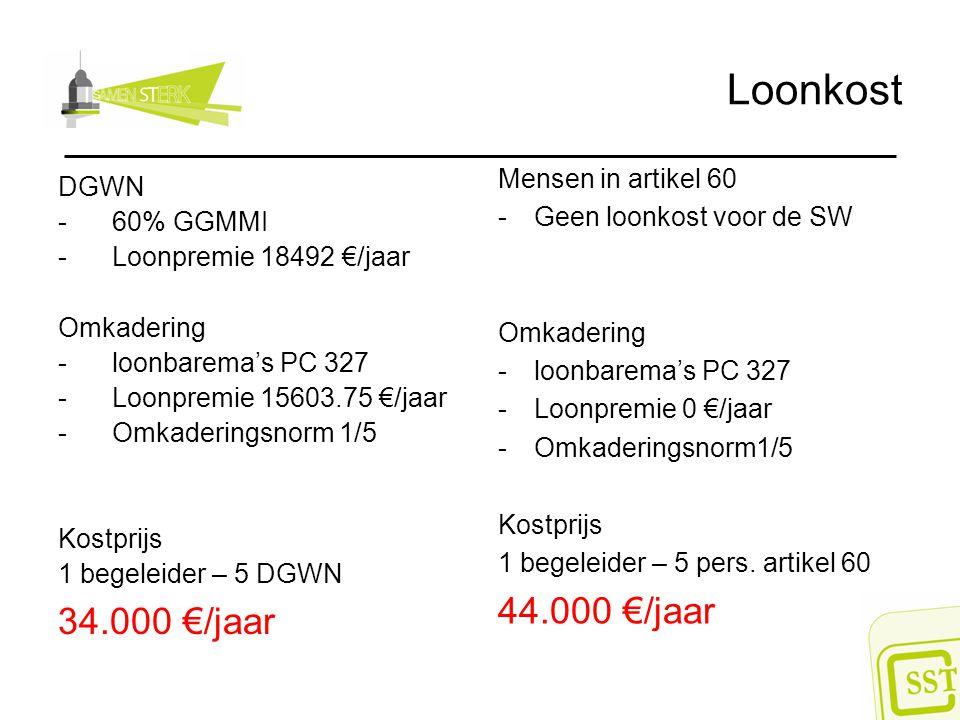 Loonkost DGWN -60% GGMMI -Loonpremie 18492 €/jaar Omkadering -loonbarema's PC 327 -Loonpremie 15603.75 €/jaar -Omkaderingsnorm 1/5 Kostprijs 1 begeleider – 5 DGWN 34.000 €/jaar Mensen in artikel 60 -Geen loonkost voor de SW Omkadering -loonbarema's PC 327 -Loonpremie 0 €/jaar -Omkaderingsnorm1/5 Kostprijs 1 begeleider – 5 pers.