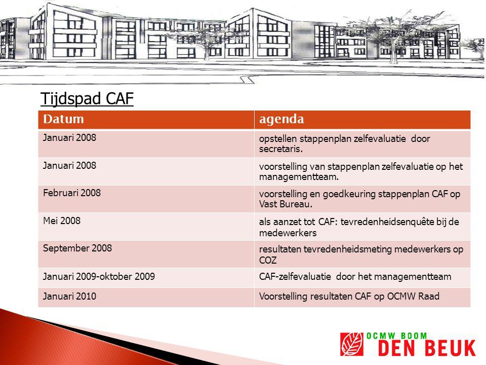 CAF Doelstellingen vast item op agenda MAT (2x/maand) -Missie en visie VLOT koppelen aan competentieprofielen -Communicatie: opstellen charter toegankelijkheid ;elektronisch zorgdossier, efficiëntie verbeteren door intranet, e-loket..