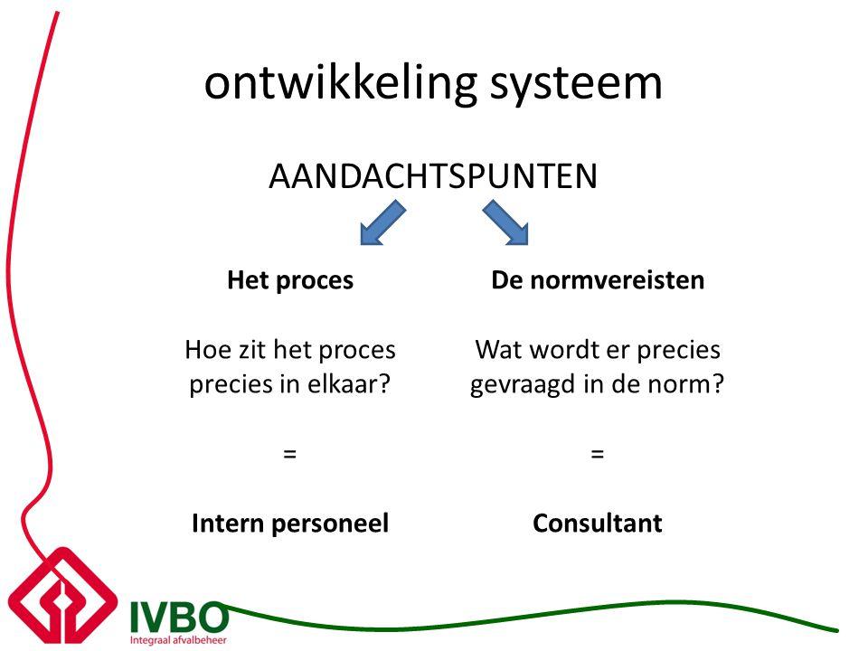 ontwikkeling systeem AANDACHTSPUNTEN Het proces Hoe zit het proces precies in elkaar? = Intern personeel De normvereisten Wat wordt er precies gevraag