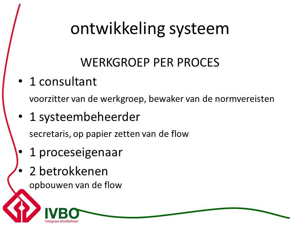 ontwikkeling systeem WERKGROEP PER PROCES 1 consultant voorzitter van de werkgroep, bewaker van de normvereisten 1 systeembeheerder secretaris, op pap