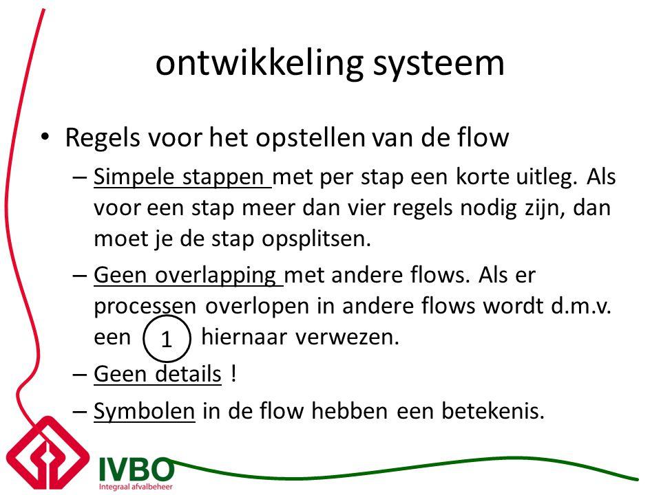 ontwikkeling systeem Regels voor het opstellen van de flow – Simpele stappen met per stap een korte uitleg. Als voor een stap meer dan vier regels nod