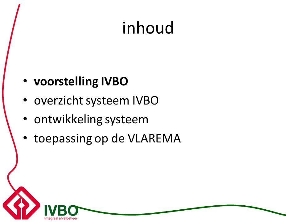 mogelijkheden uitwerking Uitwerken van het managementsysteem volgens een bestaande norm = beschrijving van alle processen zoals deze nu lopen – Nadien kijken of het systeem aan alle eisen in de Vlarema voldoet en indien nodig kleine aanpassingen doorvoeren.