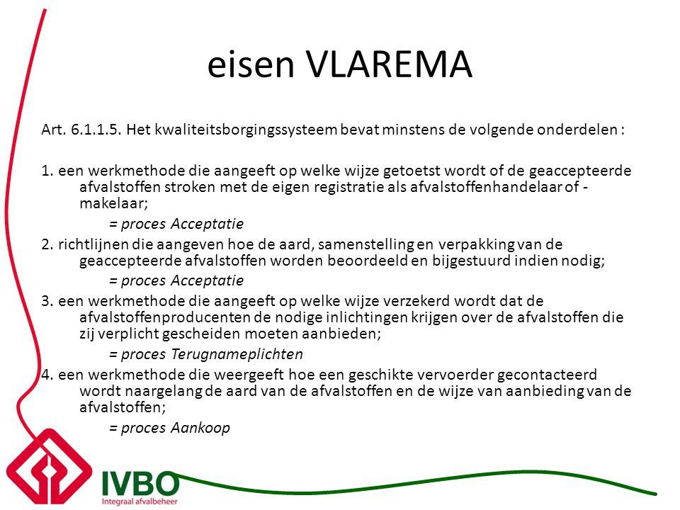 eisen VLAREMA Art. 6.1.1.5. Het kwaliteitsborgingssysteem bevat minstens de volgende onderdelen : 1. een werkmethode die aangeeft op welke wijze getoe