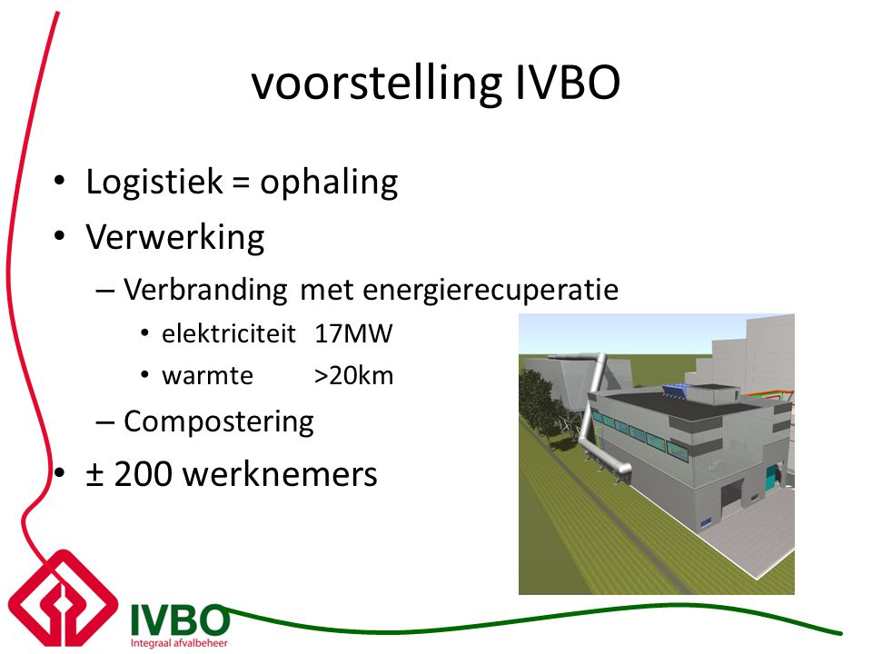 voorstelling IVBO Logistiek = ophaling Verwerking – Verbranding met energierecuperatie elektriciteit17MW warmte>20km – Compostering ± 200 werknemers