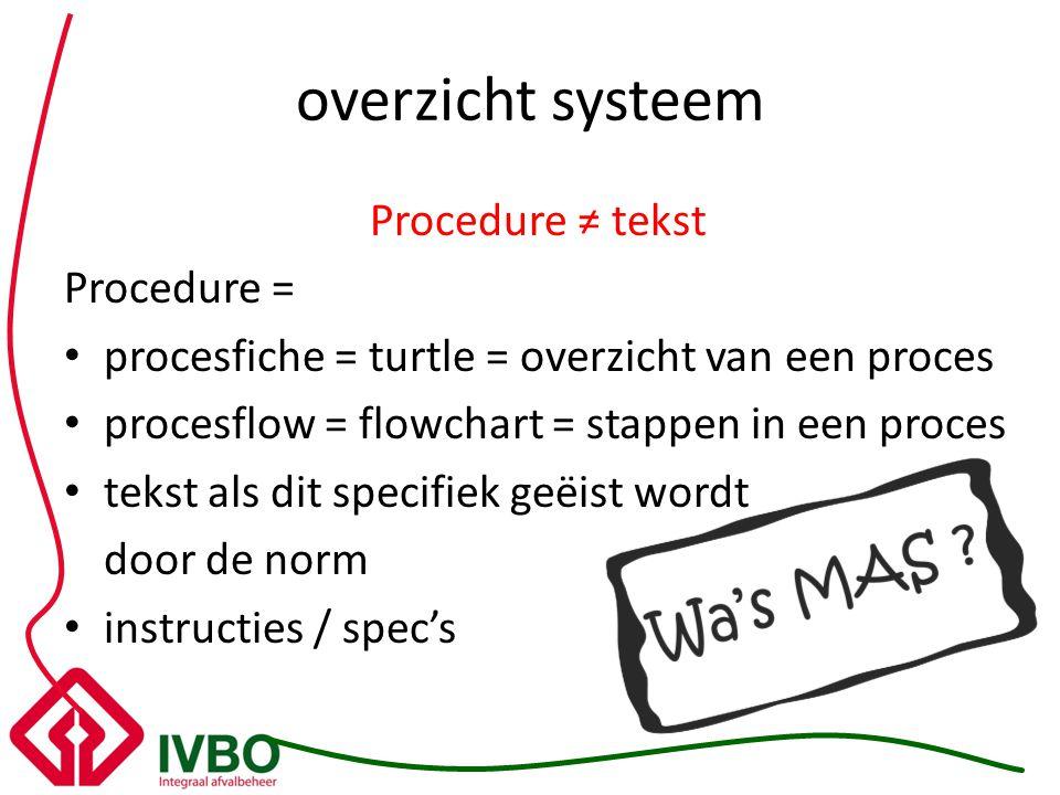 overzicht systeem Procedure ≠ tekst Procedure = procesfiche = turtle = overzicht van een proces procesflow = flowchart = stappen in een proces tekst a