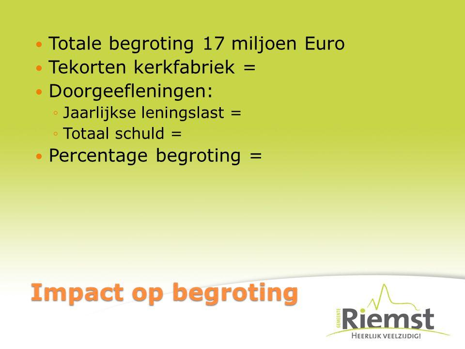 Impact op begroting Totale begroting 17 miljoen Euro Tekorten kerkfabriek = Doorgeefleningen: ◦Jaarlijkse leningslast = ◦Totaal schuld = Percentage begroting =