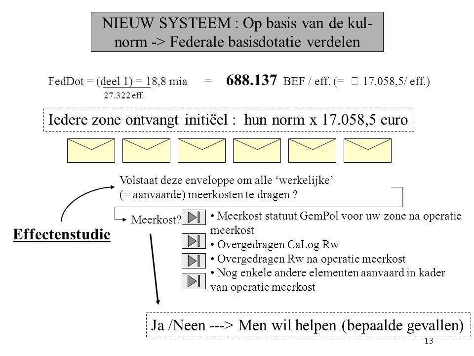 13 NIEUW SYSTEEM : Op basis van de kul- norm -> Federale basisdotatie verdelen FedDot = (deel 1) = 18,8 mia = 688.137 BEF / eff.