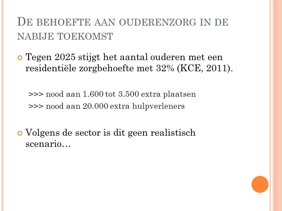 D E BEHOEFTE AAN OUDERENZORG IN DE NABIJE TOEKOMST Tegen 2025 stijgt het aantal ouderen met een residentiële zorgbehoefte met 32% (KCE, 2011). >>> noo