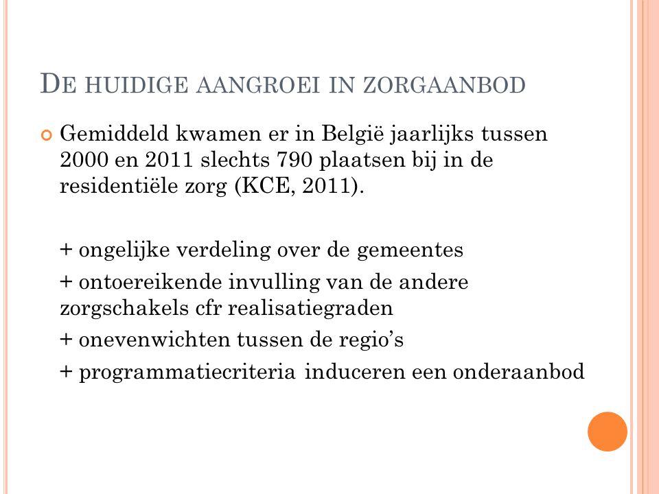 D E HUIDIGE AANGROEI IN ZORGAANBOD Gemiddeld kwamen er in België jaarlijks tussen 2000 en 2011 slechts 790 plaatsen bij in de residentiële zorg (KCE,