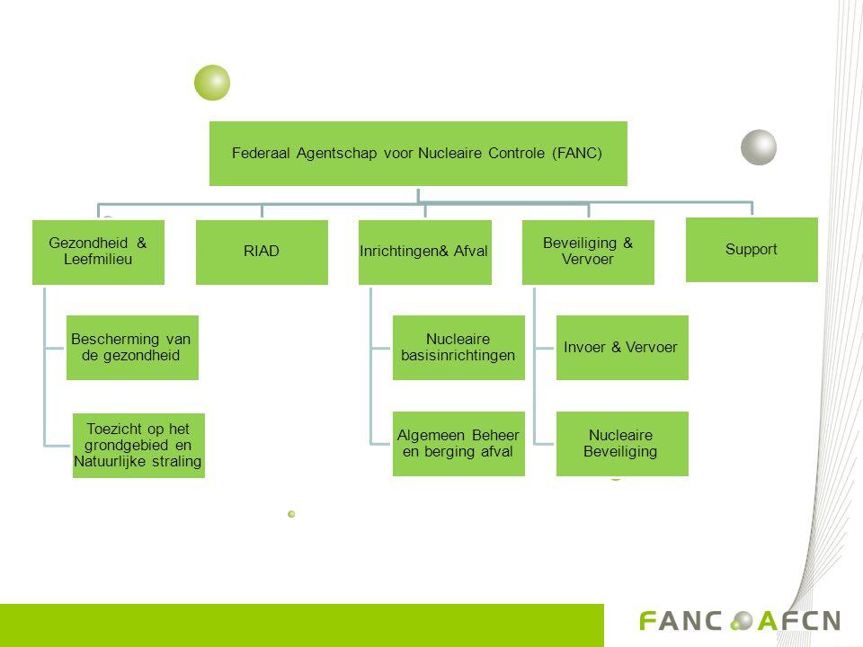 Federaal Agentschap voor Nucleaire Controle (FANC) Gezondheid & Leefmilieu Bescherming van de gezondheid Toezicht op het grondgebied en Natuurlijke st