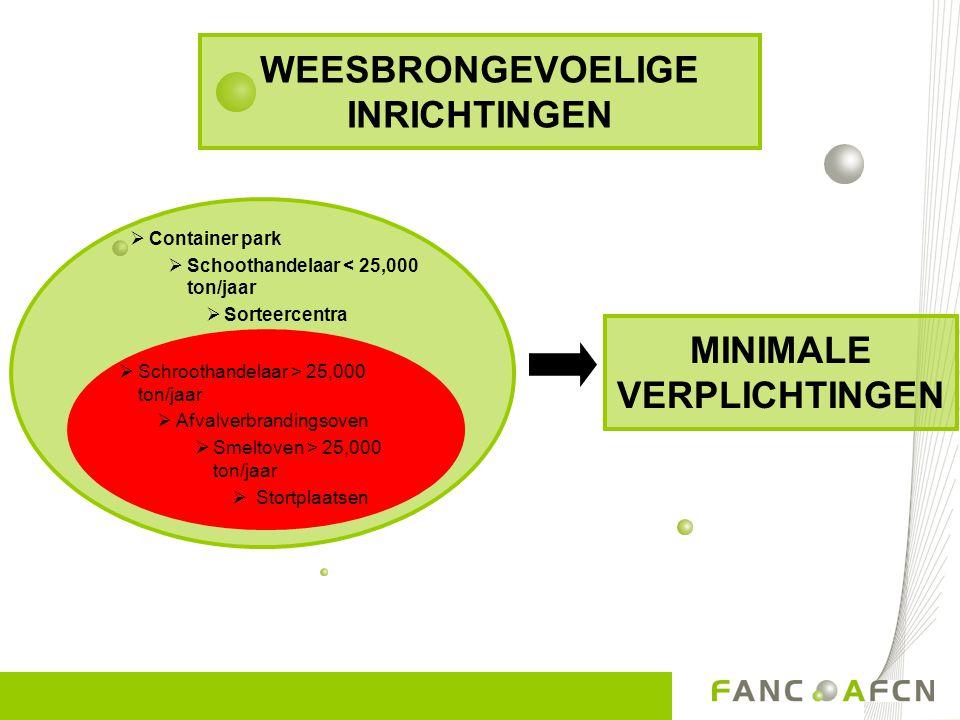  Container park  Schoothandelaar < 25,000 ton/jaar  Sorteercentra  …  Schroothandelaar > 25,000 ton/jaar  Afvalverbrandingsoven  Smeltoven > 25