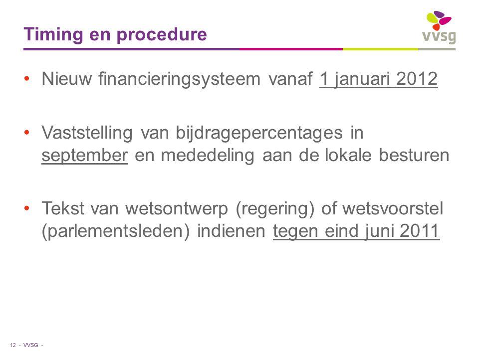 VVSG - Timing en procedure Nieuw financieringsysteem vanaf 1 januari 2012 Vaststelling van bijdragepercentages in september en mededeling aan de lokale besturen Tekst van wetsontwerp (regering) of wetsvoorstel (parlementsleden) indienen tegen eind juni 2011 12 -
