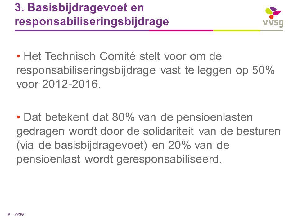 VVSG - 3. Basisbijdragevoet en responsabiliseringsbijdrage Het Technisch Comité stelt voor om de responsabiliseringsbijdrage vast te leggen op 50% voo