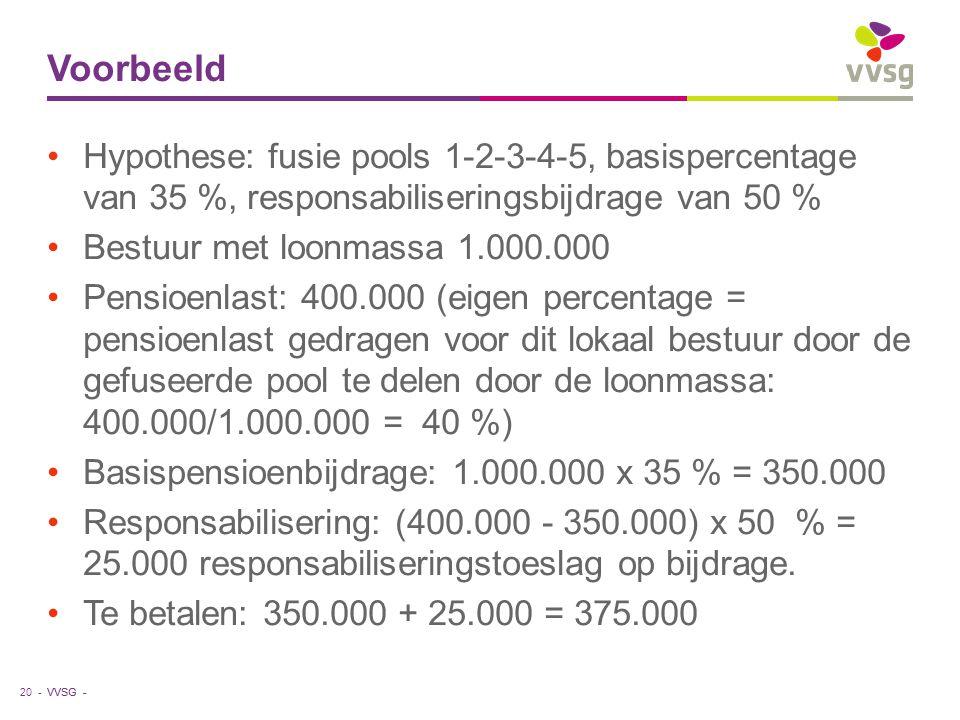 VVSG - Voorbeeld Hypothese: fusie pools 1-2-3-4-5, basispercentage van 35 %, responsabiliseringsbijdrage van 50 % Bestuur met loonmassa 1.000.000 Pensioenlast: 400.000 (eigen percentage = pensioenlast gedragen voor dit lokaal bestuur door de gefuseerde pool te delen door de loonmassa: 400.000/1.000.000 = 40 %) Basispensioenbijdrage: 1.000.000 x 35 % = 350.000 Responsabilisering: (400.000 - 350.000) x 50 % = 25.000 responsabiliseringstoeslag op bijdrage.