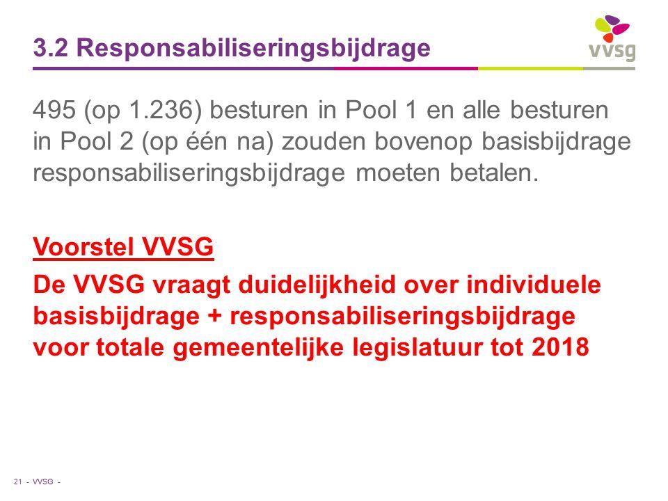 VVSG - 3.2 Responsabiliseringsbijdrage 495 (op 1.236) besturen in Pool 1 en alle besturen in Pool 2 (op één na) zouden bovenop basisbijdrage responsabiliseringsbijdrage moeten betalen.