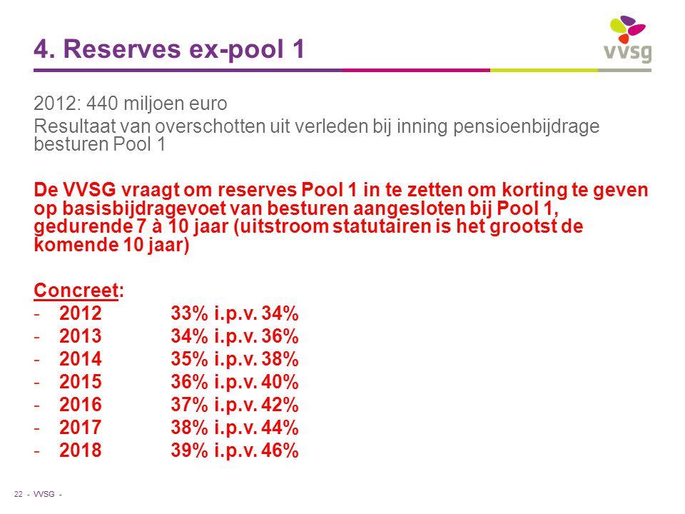 VVSG - 4. Reserves ex-pool 1 2012: 440 miljoen euro Resultaat van overschotten uit verleden bij inning pensioenbijdrage besturen Pool 1 De VVSG vraagt