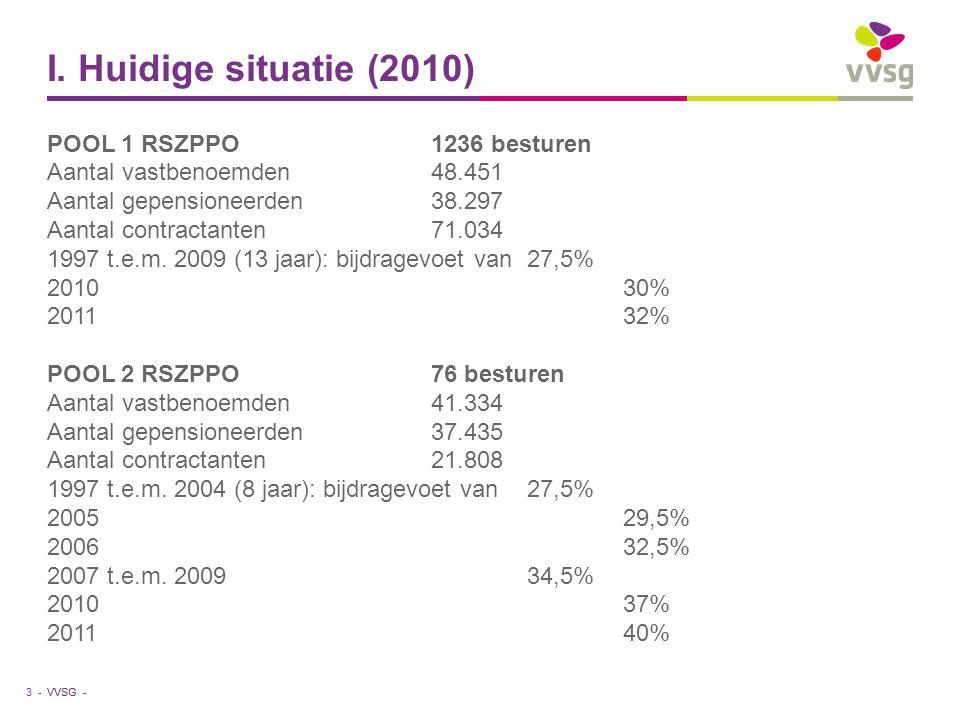 VVSG - I. Huidige situatie (2010) POOL 1 RSZPPO1236 besturen Aantal vastbenoemden48.451 Aantal gepensioneerden38.297 Aantal contractanten 71.034 1997