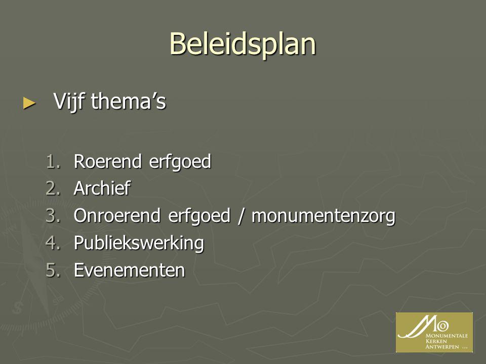 Beleidsplan ► Vijf thema's 1.Roerend erfgoed 2.Archief 3.Onroerend erfgoed / monumentenzorg 4.Publiekswerking 5.Evenementen