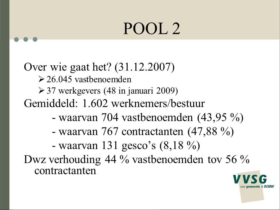 POOL 2 Over wie gaat het? (31.12.2007)  26.045 vastbenoemden  37 werkgevers (48 in januari 2009) Gemiddeld: 1.602 werknemers/bestuur - waarvan 704 v