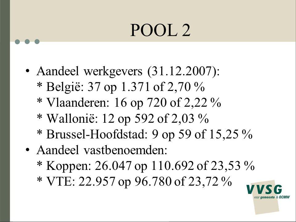 POOL 2 Aandeel werkgevers (31.12.2007): * België: 37 op 1.371 of 2,70 % * Vlaanderen: 16 op 720 of 2,22 % * Wallonië: 12 op 592 of 2,03 % * Brussel-Ho