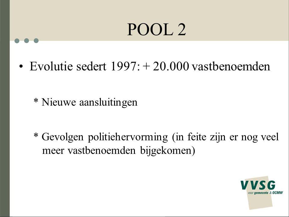 POOL 2 EVOLUTIE BIJDRAGEVOETEN 1994 - NU 1994-1996:28,5 % 1997-2004:27,5 % 2005:29,5 % 2006:32,5 % 2007-2009:34,5 % Percentages inclusief 7,5 % werknemers bijdrage