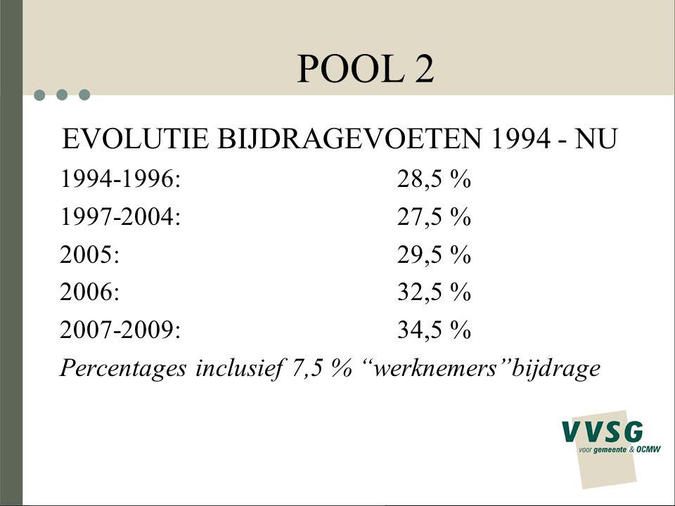 """POOL 2 EVOLUTIE BIJDRAGEVOETEN 1994 - NU 1994-1996:28,5 % 1997-2004:27,5 % 2005:29,5 % 2006:32,5 % 2007-2009:34,5 % Percentages inclusief 7,5 % """"werkn"""