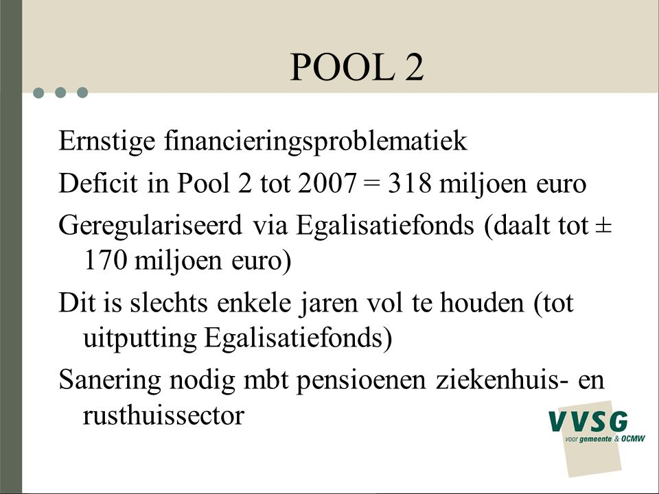 POOL 2 Ernstige financieringsproblematiek Deficit in Pool 2 tot 2007 = 318 miljoen euro Geregulariseerd via Egalisatiefonds (daalt tot ± 170 miljoen e