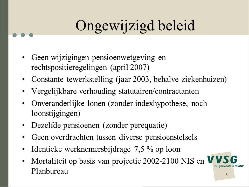 Ongewijzigd beleid Geen wijzigingen pensioenwetgeving en rechtspositieregelingen (april 2007) Constante tewerkstelling (jaar 2003, behalve ziekenhuize