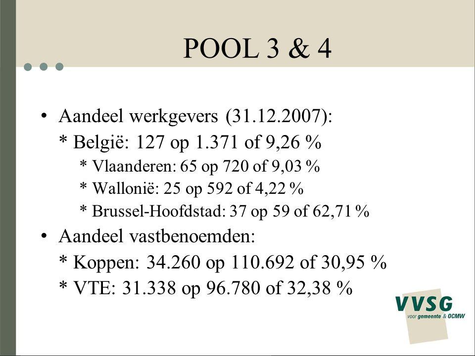 POOL 3 & 4 Aandeel werkgevers (31.12.2007): * België: 127 op 1.371 of 9,26 % * Vlaanderen: 65 op 720 of 9,03 % * Wallonië: 25 op 592 of 4,22 % * Bruss